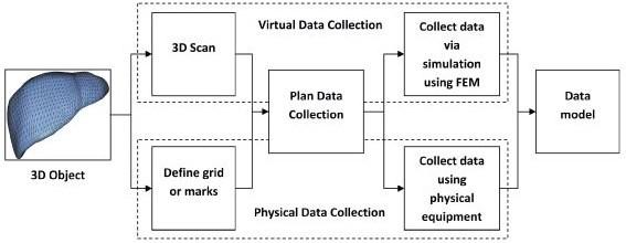 data-driven1