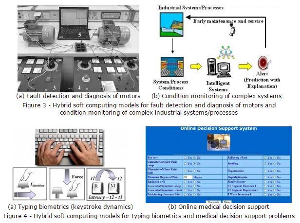 soft-computing3