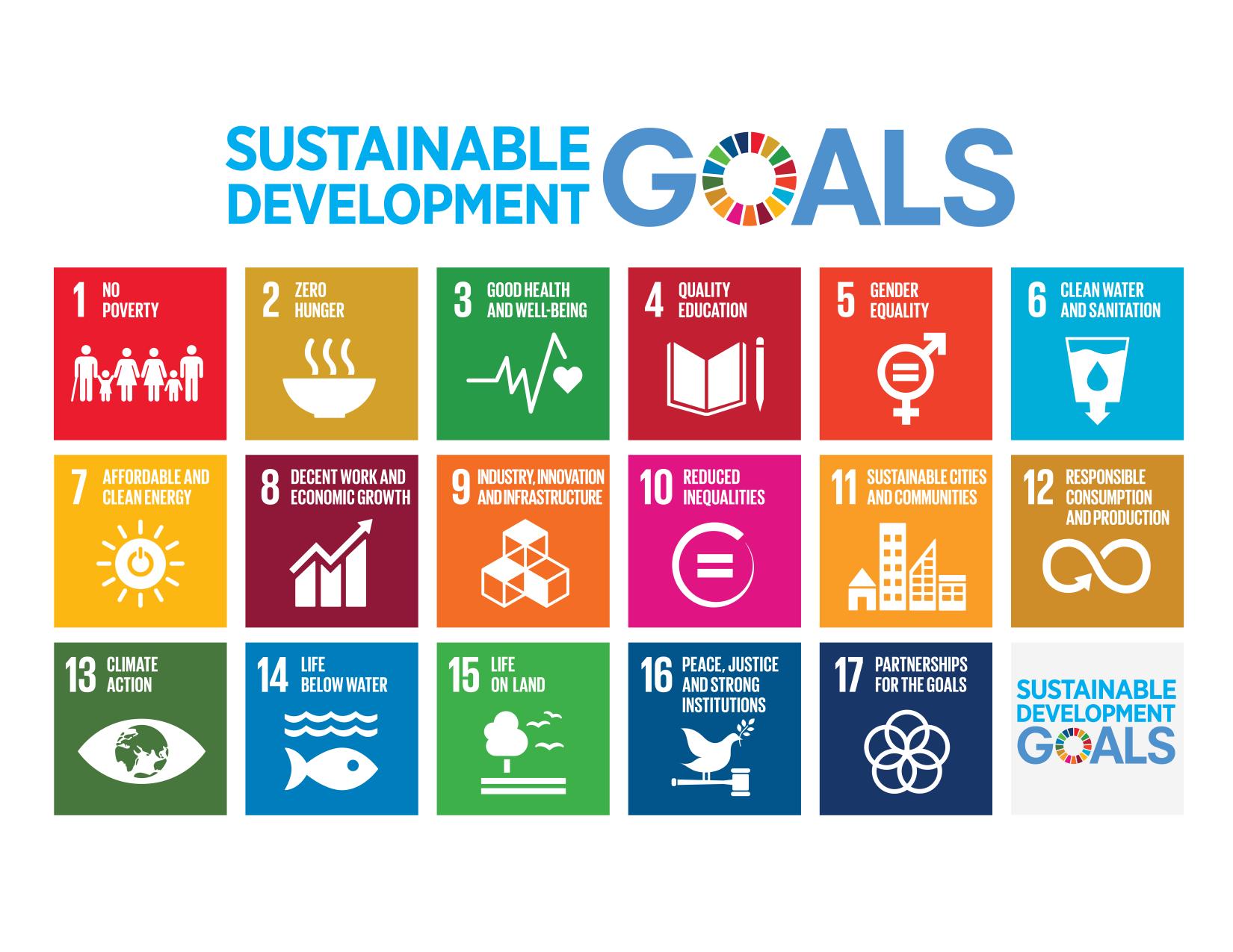Deakin University Is Proud To Be A Signatory To The University Commitment To The United Nations Sustainable Development Goals Sdgs
