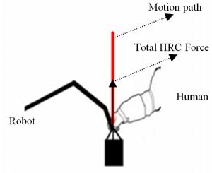 robot-cooperation