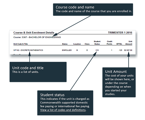 Your invoice | Students