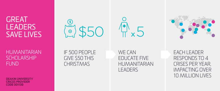 Donate Now - Humanitarian Scholarships