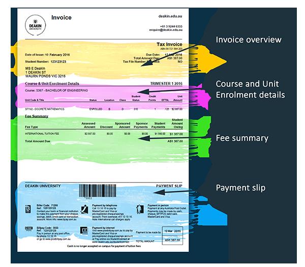 Your Invoice - Online invoice generator australia