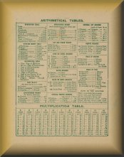Arithmetic tables (back) - The Australian science exercise book, c.1930s
