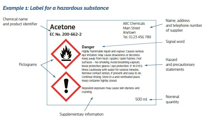 Hazardous Substance Label